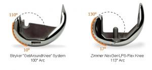 implants-with-single-radius-of-curvature