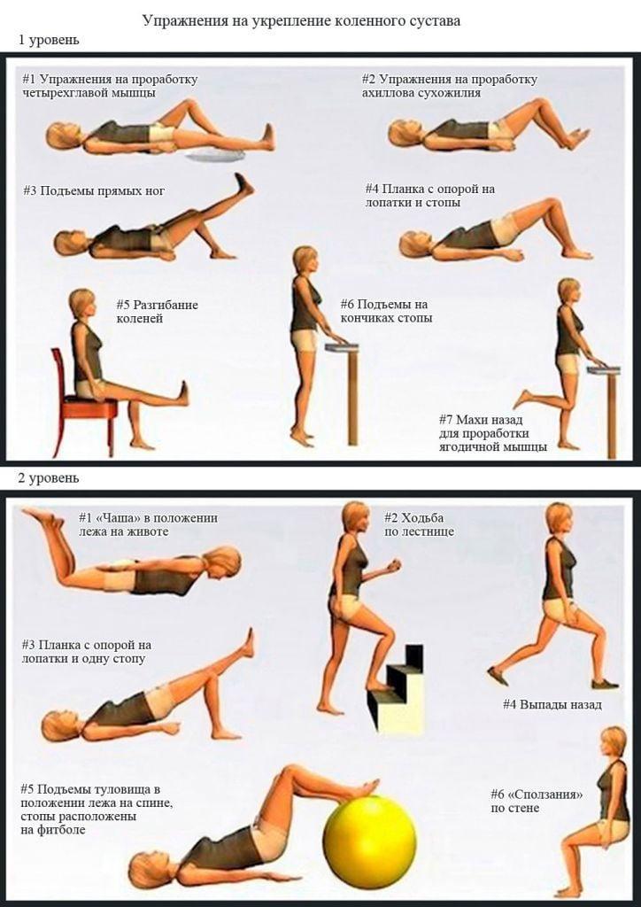 зарядка лфк для коленного сустава