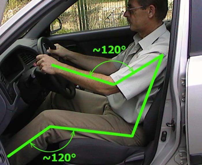 Когда можно садиться за руль после эндопротезирования коленного и тазобедренного сустава?