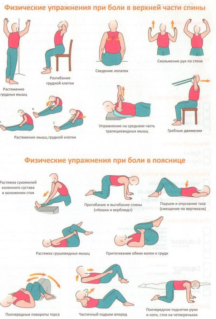 Как лечит растяжение мышц в домашних условиях