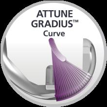 ATTUNE GRADIUS ® Curve