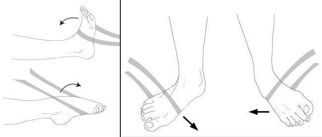 Изображение - Реабилитация голеностопного сустава vosstanovlenie