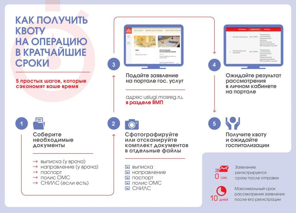 Ревизионное эндопротезирование коленного сустава — цены  от 30100 руб. в Москве, 48 адресов