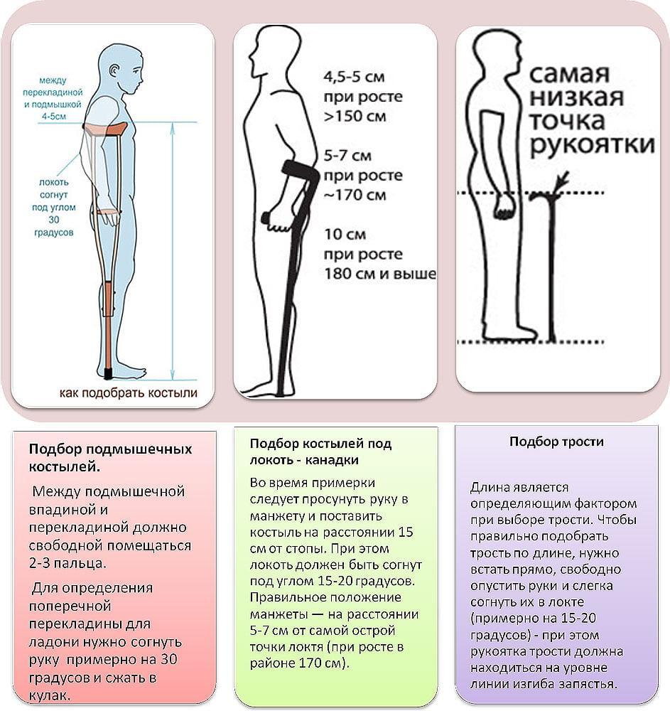 Изображение - Ходунки после операции коленного сустава какие нужны podbor-kostylej