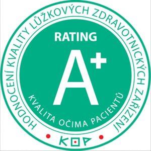 Рейтинг глазами пациента A+